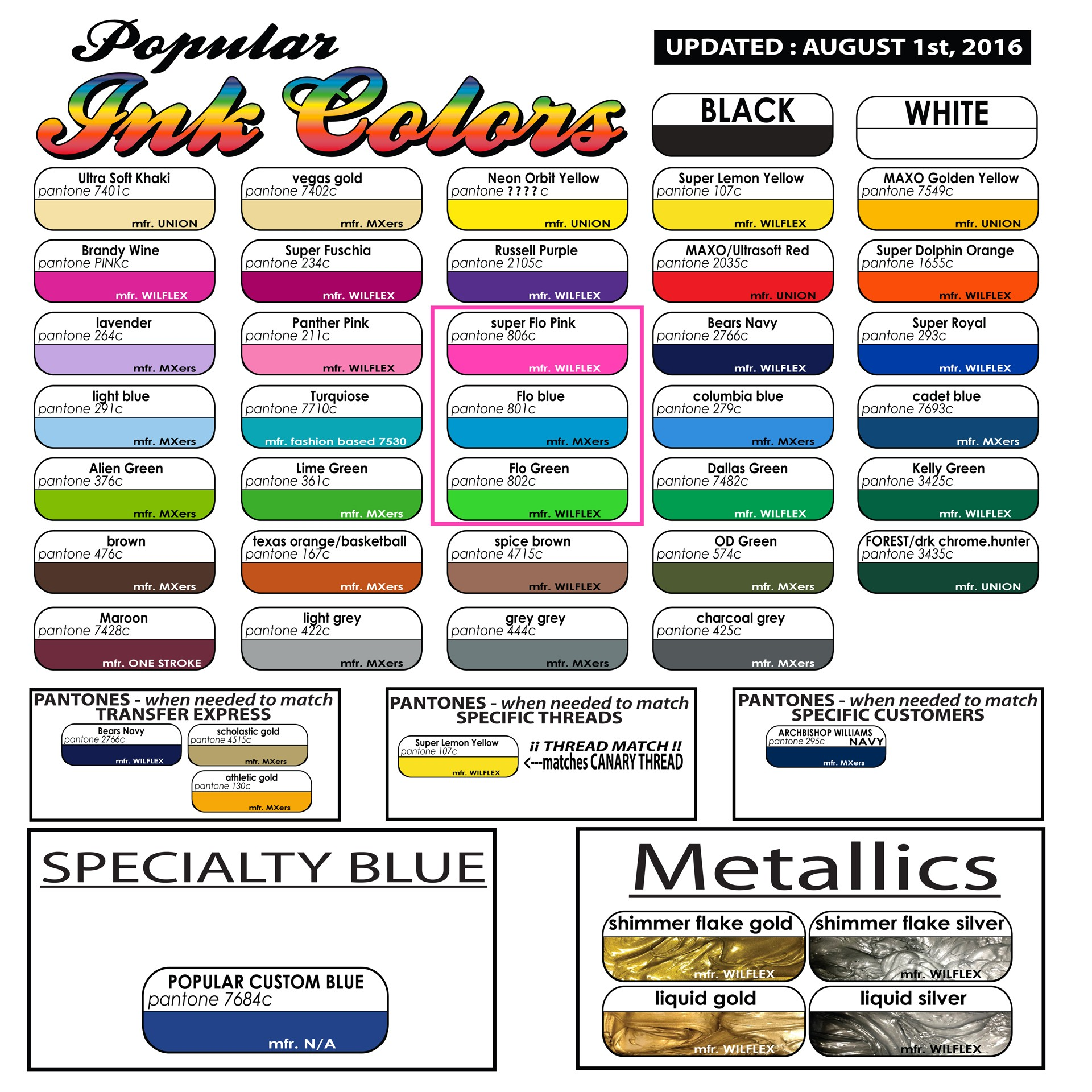 Popular Ink Colors